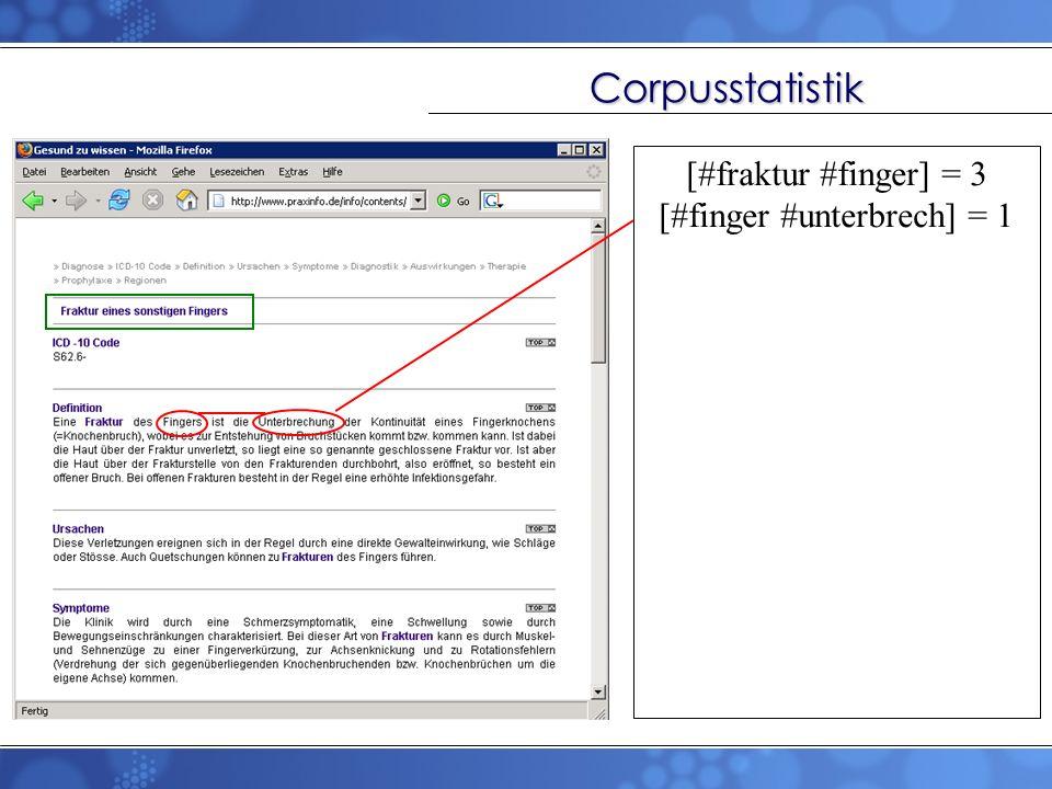 [#finger #unterbrech] = 1